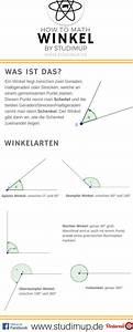 Rechter Winkel Mit Schnur : mathe spickzettel zum thema winkel mit allen winkel arten ~ Lizthompson.info Haus und Dekorationen