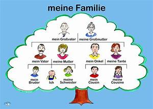 Meine Familie Und Ich Gewinnspiel : meine familie thinglink ~ Yasmunasinghe.com Haus und Dekorationen