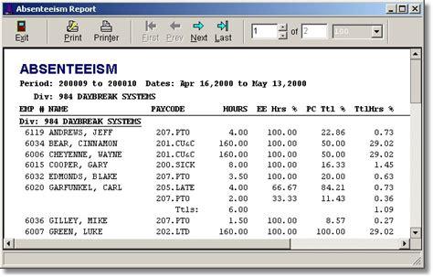 absenteeism report