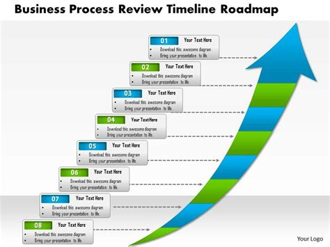 roadmap template ppt 0514 business process review timeline roadmap 8 stages powerpoint slide template presentation