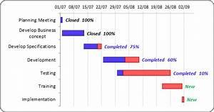 Gantt Chart With Progress