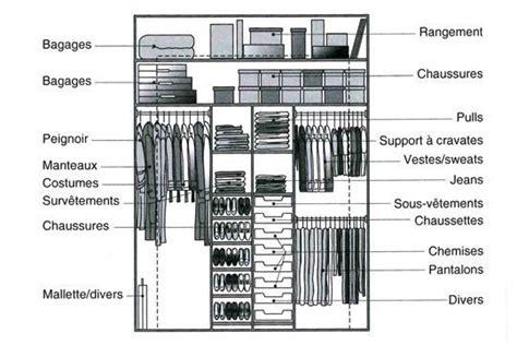 taille minimale chambre exemple d 39 aménagement placard homme quelles dimensions