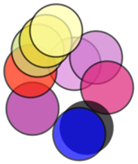 Now, you may be wondering: SVG Example: Cloning Circles: animated with Javascript ...