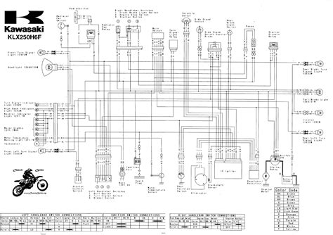 Kawasaki Mule Wiring Schematic by Kawasaki Mule 4010 Electrical Schematic Wiring Diagram