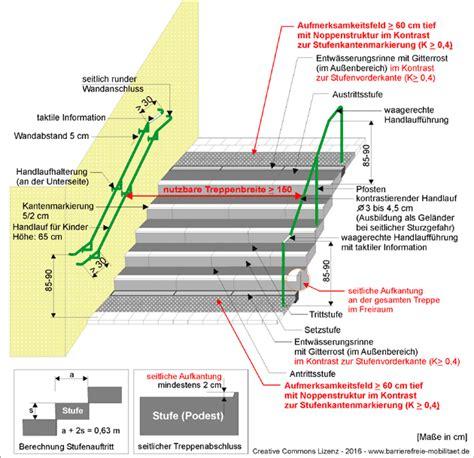 Grundbegriffe Der Treppenberechnung by Barrierefreie Mobilit 228 T Treppengestaltung