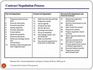 Contract negotiations for Negotiation contract template