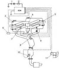 Subaru Ignition Switch Wiring Diagram by Car Wiring Diagrams Car Wiring Diagram Check And