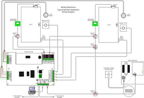 Typical Wiring by Morley Electronics Ltd Access Systems