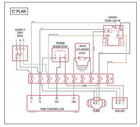domestic central heating system wiring diagrams c w y