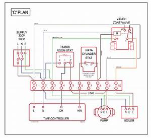 Ep200 2 Channel Programmer  Hot Water  U0026 Central Heating  Images