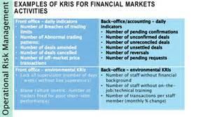 key risk indicators shareslide