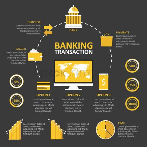 Infographic of banking transaction Vector Image - 1514212