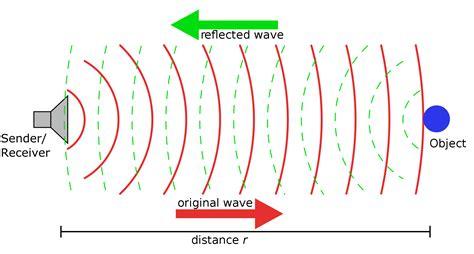 kerry d wong 187 archive 187 a sensitive diy ultrasonic