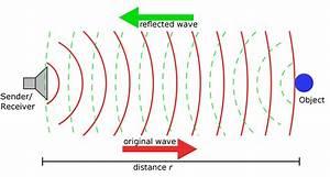 Kerry D  Wong  U00bb Blog Archive  U00bb A Sensitive Diy Ultrasonic