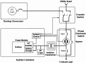 how to connect a ups in home wiring quora With an electrical circuit also requires a power source battery generator
