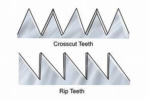 Crosscut saw teeth vs rip saw teeth