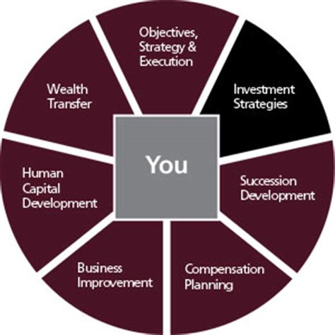 Investment Strategies  Cornerstone Advisors. Christian Universities California. Best Athletic Training Programs. No Cost Refinance Rates Certificat Of Deposit. Healthcare Business Processes. Simple Business Accounting Delaware Llc Cost. Online Radiology Technician Schools. Acupuncture Business For Sale. Global High Yield Fund Online App Development