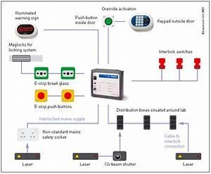 Safety Interlock Wiring Diagram   31 Wiring Diagram Images
