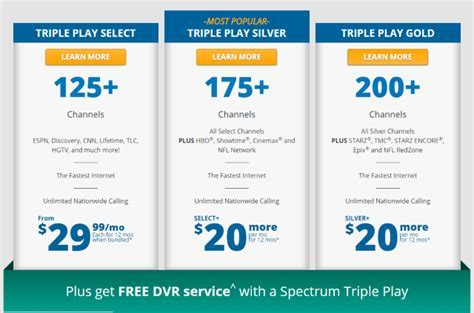 How Spectrum Time Warner Cable Customers Can Get The