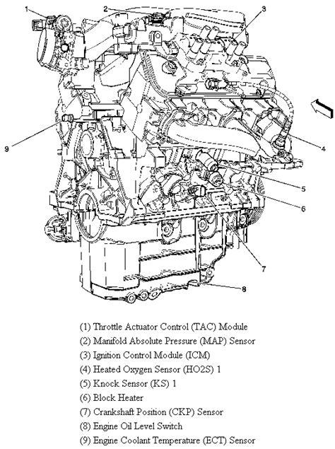 need crank sensor location 2008 chevy uplander 3 9
