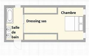 un dressing sas blog univers du placard With plan de dressing chambre