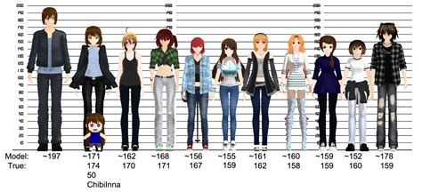 Height By Innaaleksui On Deviantart
