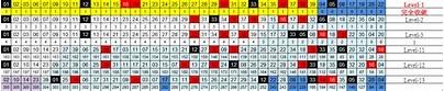 2013-12-31(二)今彩539號碼加權分佈圖表&開獎號碼落點 - Lottery888 樂透俱樂部 - udn部落格