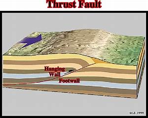 geologyhurtado