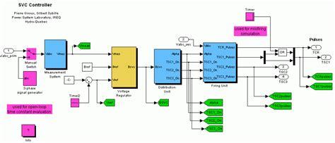 thyristor based static var compensator matlab simulink