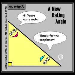 Funny Math Jokes Memes