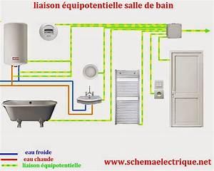 Radiateur Electrique Pour Salle De Bain : schema electrique branchement cablage ~ Edinachiropracticcenter.com Idées de Décoration