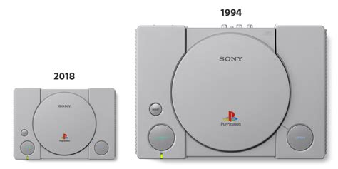 Playstation Classic (a Ps1 Mini Console) Announced By Sony