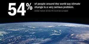 Global Concern About Climate Change  Broad Support For