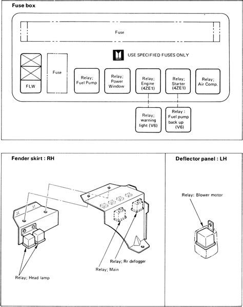 2005 Gmc Fuse Box Location by Repair Guides Circuit Protection Autozone