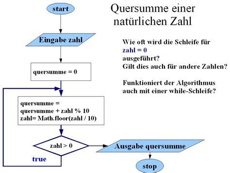 algorithmen und flussdiagramme
