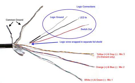 Switch Functions Logic Wiring Scheme