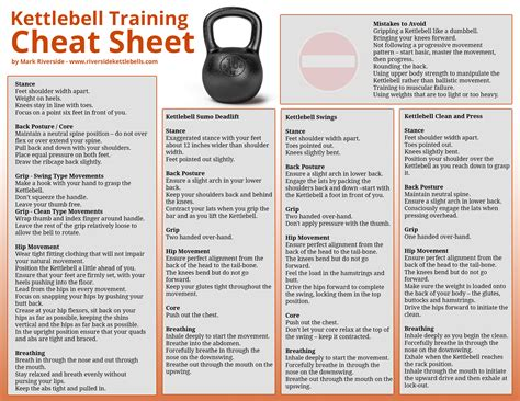 kettlebell workout loss workouts weight training printable sheet cheat body routines fat kettle bell fitness cardio magazine burning tips muscle
