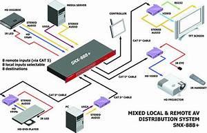 Schema Cablage Rj45 Ethernet : une matrice audio vid o multiformats sur c ble r seau ~ Melissatoandfro.com Idées de Décoration