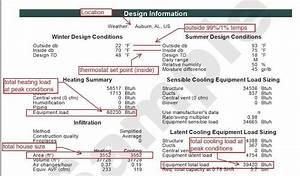 Hvac System Design  U0026 Load Calculation Course