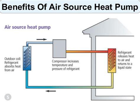 Benefits Air Source Heat Pump