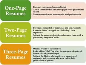 best margins for resume resume aesthetics font margins and paper guidelines resume genius