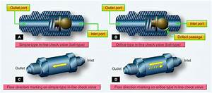 Aircraft Systems  Hydraulic System Valves