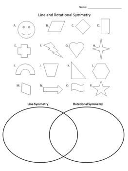 line and rotational symmetry schooling ideas rotational symmetry mastering math symmetry