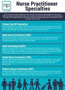 Get The 411 On Nurse Practitioner Specialties
