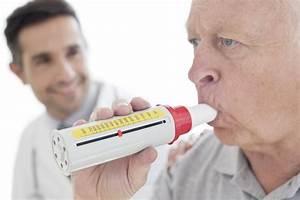 Pulmonary Function Testing  Pft