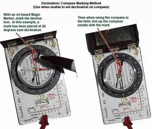 Declination  Compass Marking Method