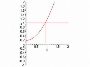 Parabel Rechnung : zahlreich mathematik hausaufgabenhilfe welche parabel halbiert das quadrat ~ Themetempest.com Abrechnung