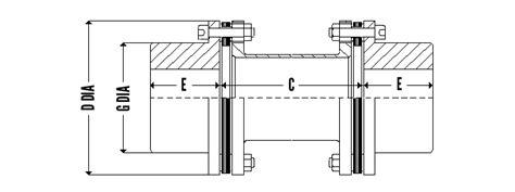 unique couplings metaflex couplings series