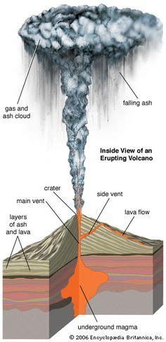 volcano images volcano rivas
