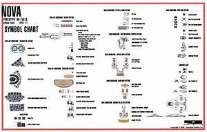 Schematic Symbol Chart Schematic